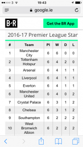 League Table at the end of September 2016