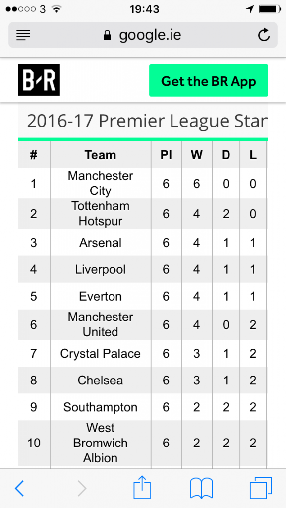 League table at the end of september 2016 for League table 2016